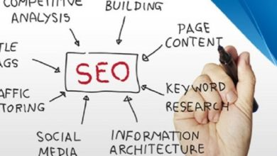 Photo of 3 Actionable Quality Link Building Services Tips That Work Like a Charm