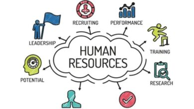 Photo of Benefits of Human Resources Using a Temporary Staffing Agency?