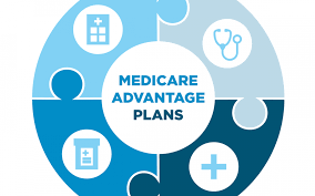 Photo of Humana Medicare Advantage Plans in 2021