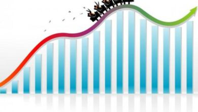 Photo of What Causes Volatility in Financial Market Volatility?